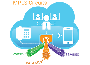 mpls-bandwidth-solutions