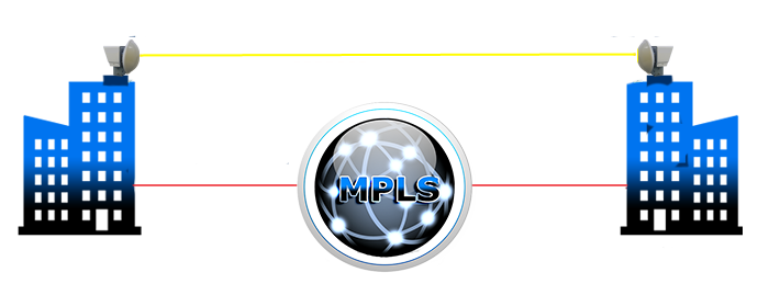 internet-mpls-bandwidth-solutions