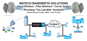 Bandwidth Solutions